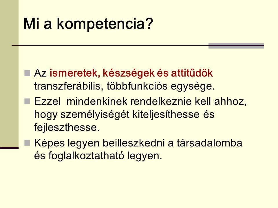 Mi a kompetencia.Az Az ismeretek, készségek és attitűdök transzferábilis, többfunkciós egysége.