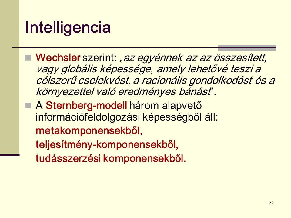 """30 Intelligencia Wechsler szerint : """"az egyénnek az az összesített, vagy globális képessége, amely lehetővé teszi a célszerű cselekvést, a racionális gondolkodást és a környezettel való eredményes bánást ."""
