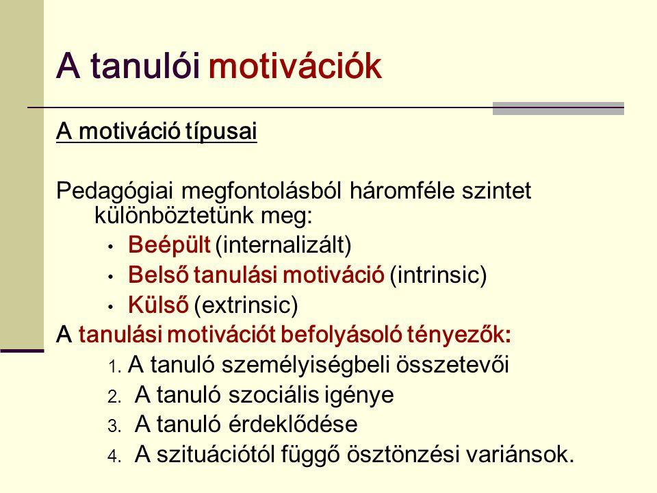 A tanulói motivációk A motiváció típusai Pedagógiai megfontolásból háromféle szintet különböztetünk meg: Beépült (internalizált) Belső tanulási motiváció (intrinsic) Külső (extrinsic) A tanulási motivációt befolyásoló tényezők : 1.