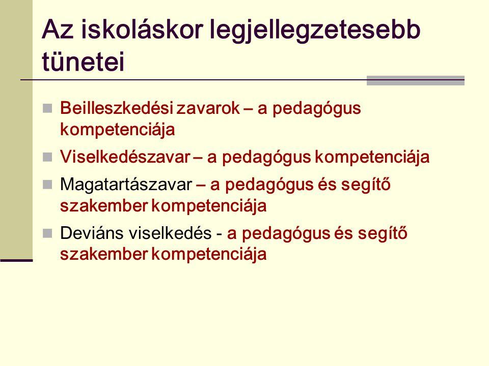 Az iskoláskor legjellegzetesebb tünetei Beilleszkedési zavarok – a pedagógus kompetenciája Viselkedészavar – a pedagógus kompetenciája Magatartászavar – a pedagógus és segítő szakember kompetenciája Deviáns viselkedés - a pedagógus és segítő szakember kompetenciája