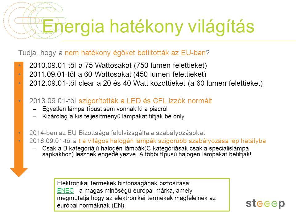 Energia hatékony világítás Tudja, hogy a nem hatékony égőket betiltották az EU-ban? 2010.09.01-től a 75 Wattosakat (750 lumen felettieket) 2011.09.01-