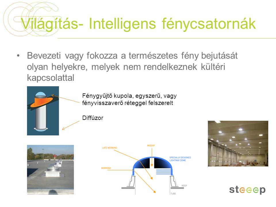 Világítás- Intelligens fénycsatornák Bevezeti vagy fokozza a természetes fény bejutását olyan helyekre, melyek nem rendelkeznek kültéri kapcsolattal F