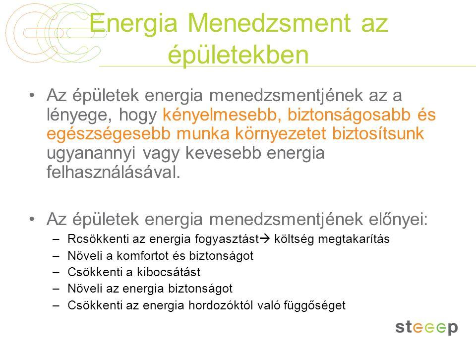 Energia Menedzsment az épületekben Az épületek energia menedzsmentjének az a lényege, hogy kényelmesebb, biztonságosabb és egészségesebb munka környez