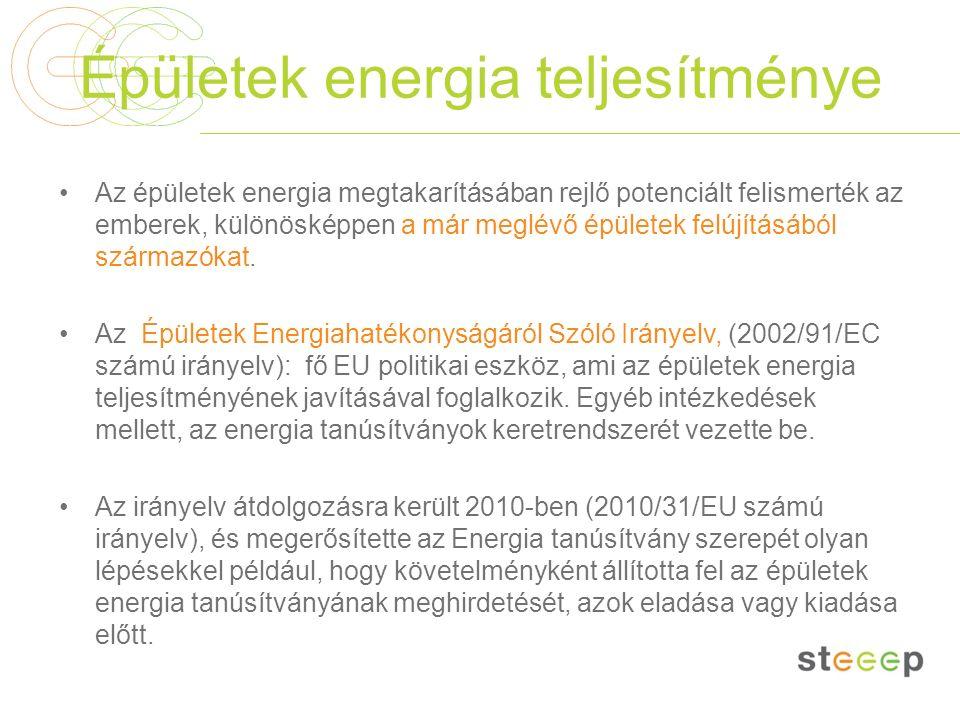 Épületek energia teljesítménye Az épületek energia megtakarításában rejlő potenciált felismerték az emberek, különösképpen a már meglévő épületek felú