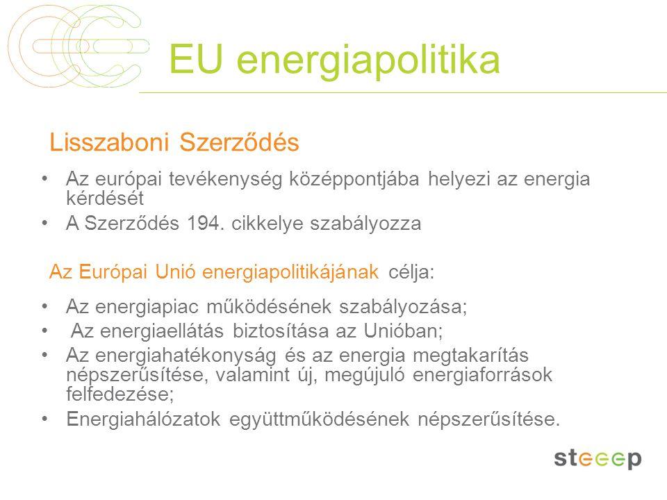 EU energiapolitika Lisszaboni Szerződés Az európai tevékenység középpontjába helyezi az energia kérdését A Szerződés 194. cikkelye szabályozza Az Euró