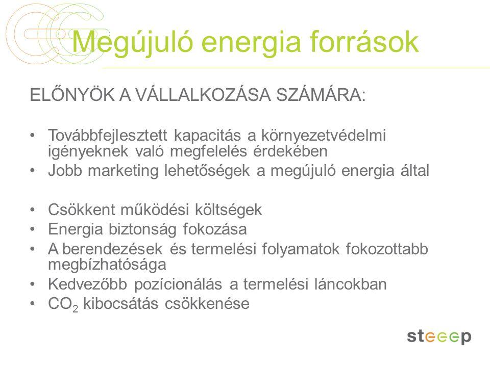 Megújuló energia források ELŐNYÖK A VÁLLALKOZÁSA SZÁMÁRA: Továbbfejlesztett kapacitás a környezetvédelmi igényeknek való megfelelés érdekében Jobb mar
