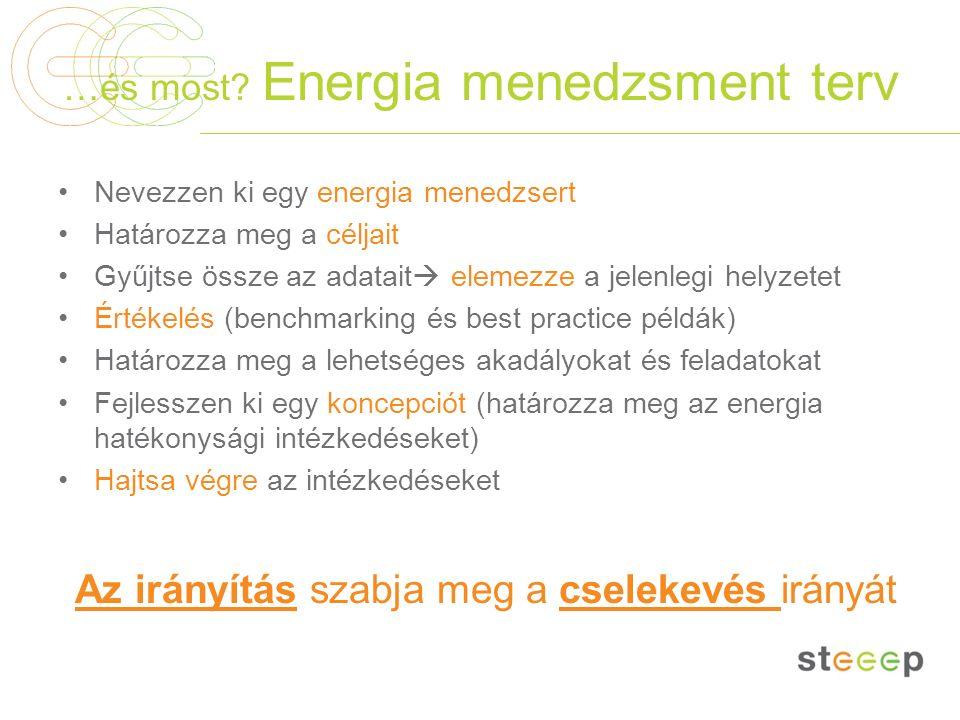…és most? Energia menedzsment terv Nevezzen ki egy energia menedzsert Határozza meg a céljait Gyűjtse össze az adatait  elemezze a jelenlegi helyzete