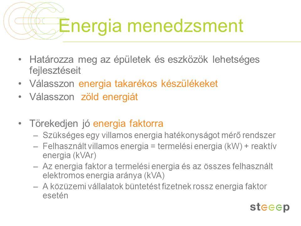 Energia menedzsment Határozza meg az épületek és eszközök lehetséges fejlesztéseit Válasszon energia takarékos készülékeket Válasszon zöld energiát Tö