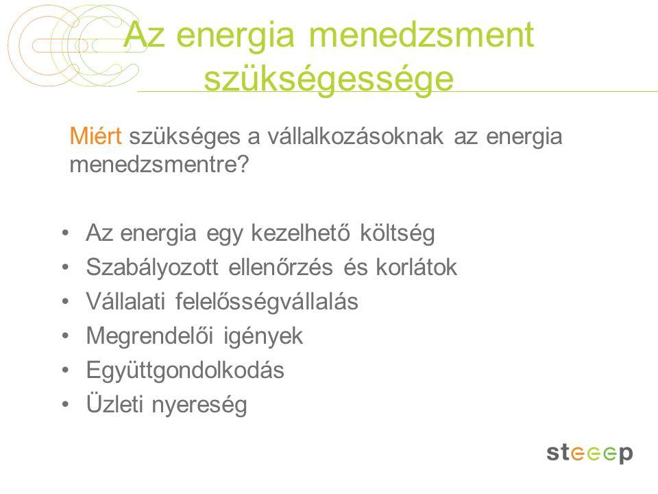 Az energia menedzsment szükségessége Miért szükséges a vállalkozásoknak az energia menedzsmentre? Az energia egy kezelhető költség Szabályozott ellenő