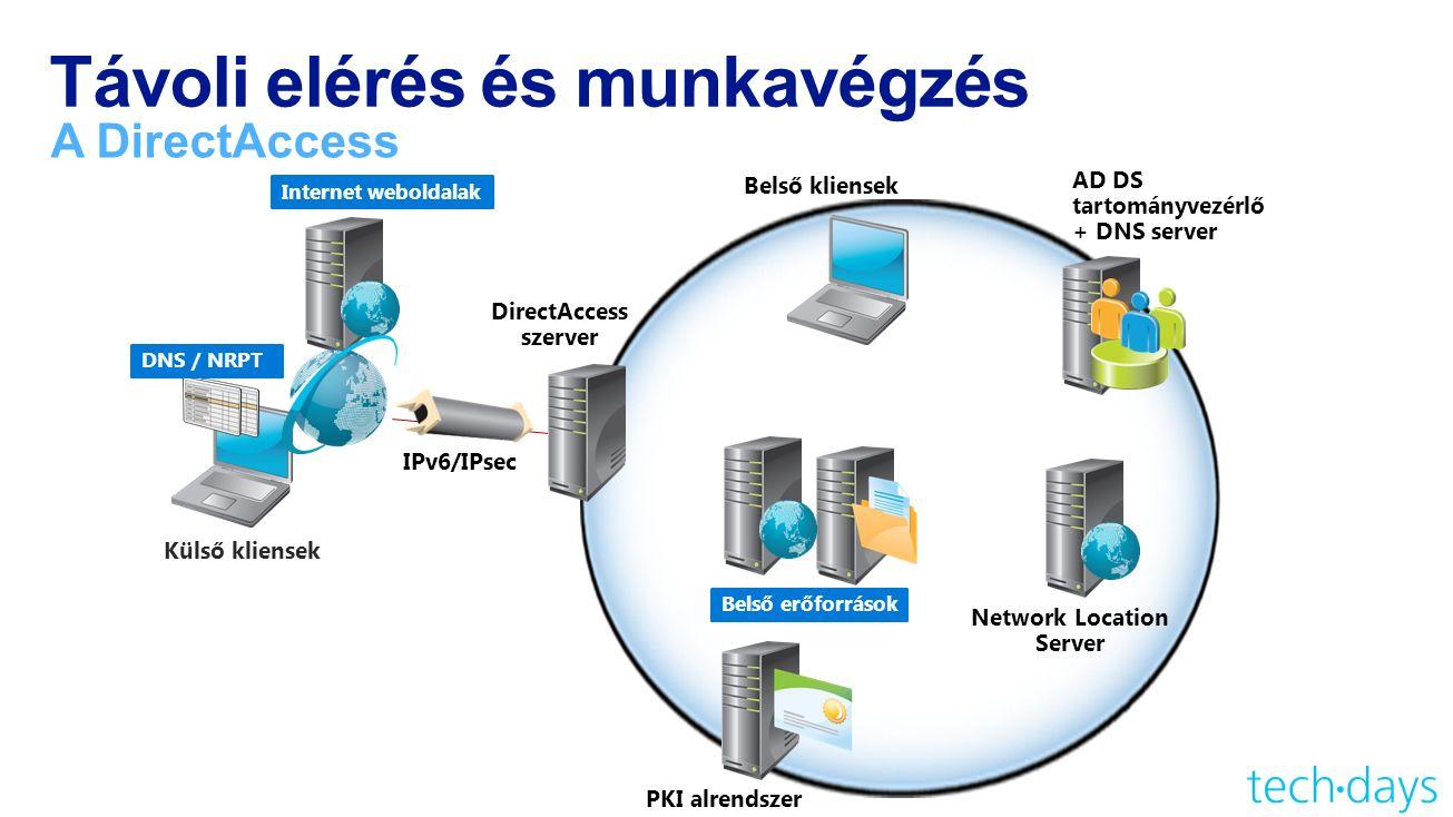 Távoli elérés és munkavégzés A DirectAccess Internet weboldalak DirectAccess szerver AD DS tartományvezérlő + DNS server Belső erőforrások Network Location Server PKI alrendszer IPv6/IPsec Külső kliensek DNS / NRPT Belső kliensek