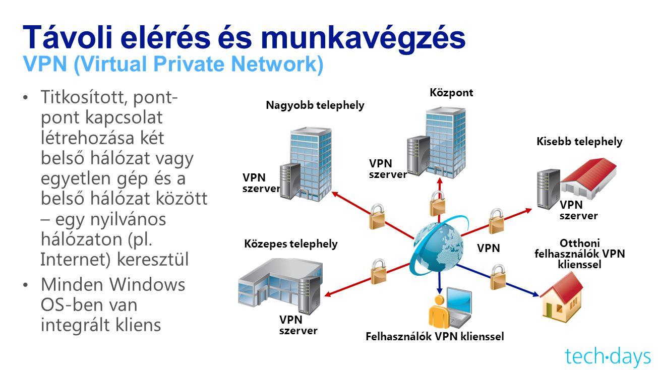 Titkosított, pont- pont kapcsolat létrehozása két belső hálózat vagy egyetlen gép és a belső hálózat között – egy nyilvános hálózaton (pl.