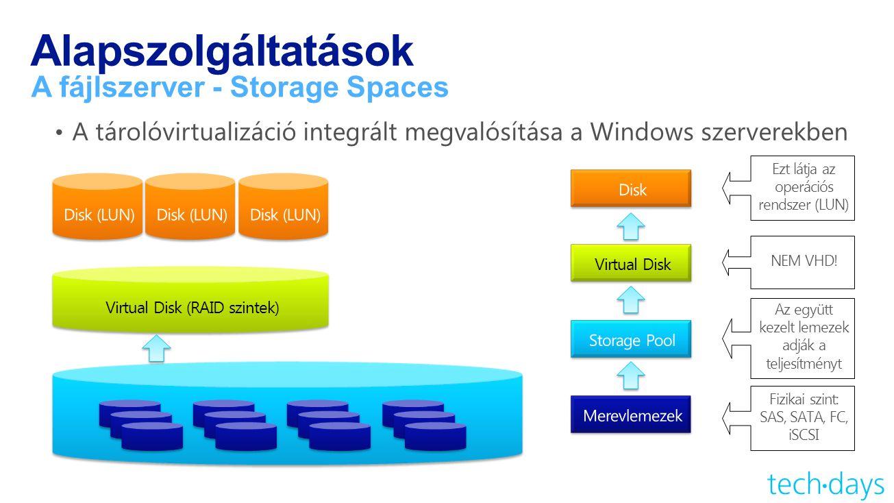 Alapszolgáltatások A fájlszerver - Storage Spaces Fizikai szint: SAS, SATA, FC, iSCSI Virtual Disk (RAID szintek) Virtual Disk Az együtt kezelt lemezek adják a teljesítményt NEM VHD.