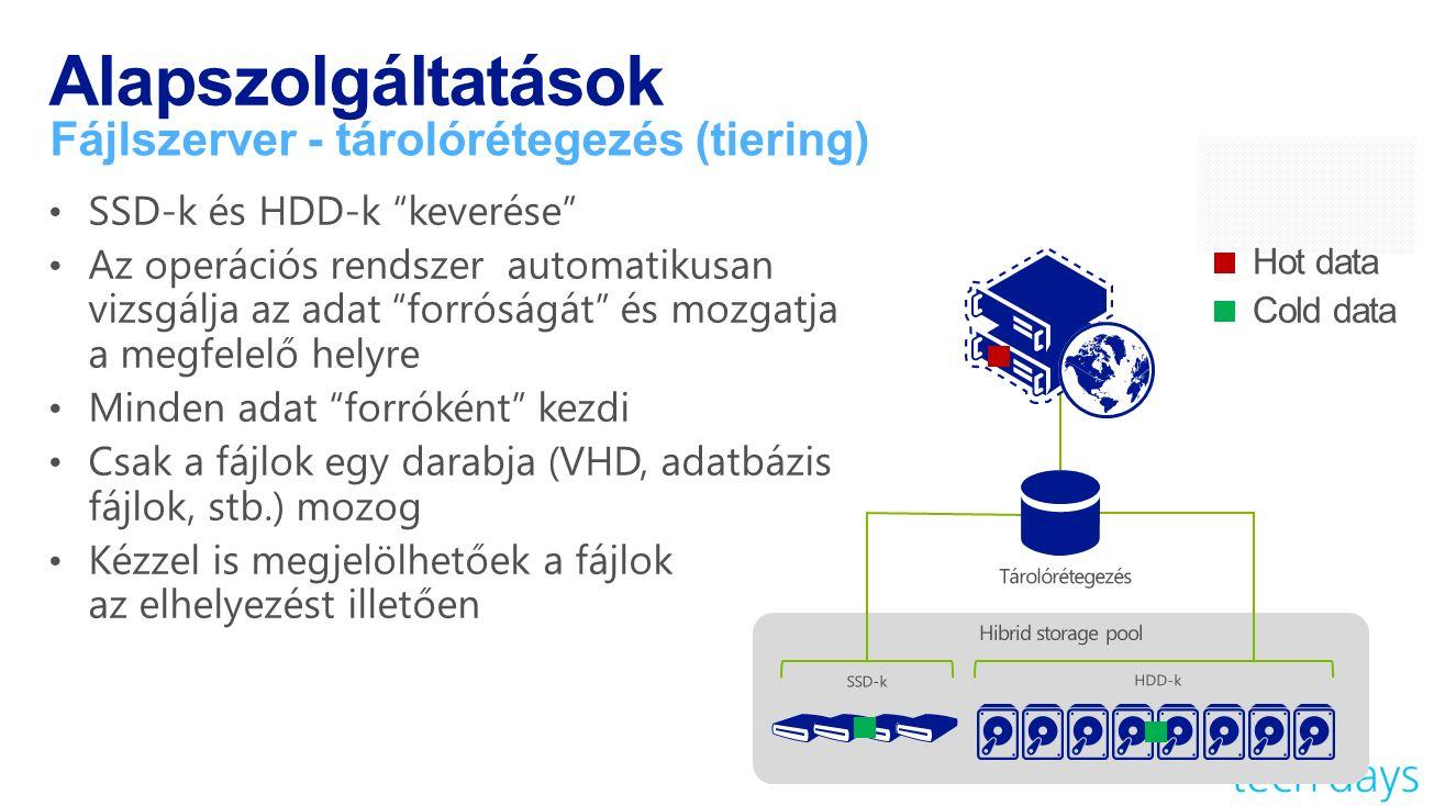 Alapszolgáltatások Fájlszerver - tárolórétegezés (tiering)