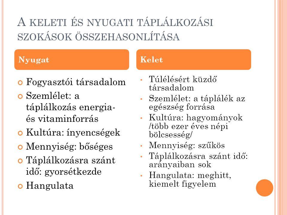 A KELETI ÉS NYUGATI TÁPLÁLKOZÁSI SZOKÁSOK ÖSSZEHASONLÍTÁSA Fogyasztói társadalom Szemlélet: a táplálkozás energia- és vitaminforrás Kultúra: ínyencségek Mennyiség: bőséges Táplálkozásra szánt idő: gyorsétkezde Hangulata Túlélésért küzdő társadalom Szemlélet: a táplálék az egészség forrása Kultúra: hagyományok /több ezer éves népi bölcsesség/ Mennyiség: szűkös Táplálkozásra szánt idő: arányaiban sok Hangulata: meghitt, kiemelt figyelem NyugatKelet