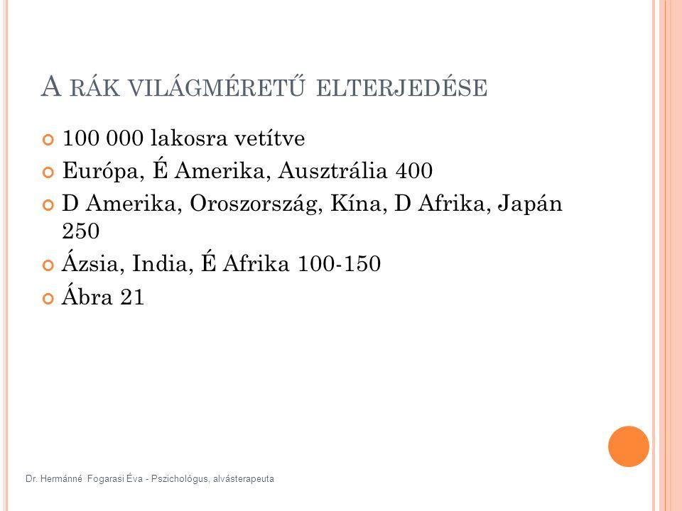 Dr. Hermánné Fogarasi Éva - Pszichológus, alvásterapeuta A RÁK VILÁGMÉRETŰ ELTERJEDÉSE 100 000 lakosra vetítve Európa, É Amerika, Ausztrália 400 D Ame