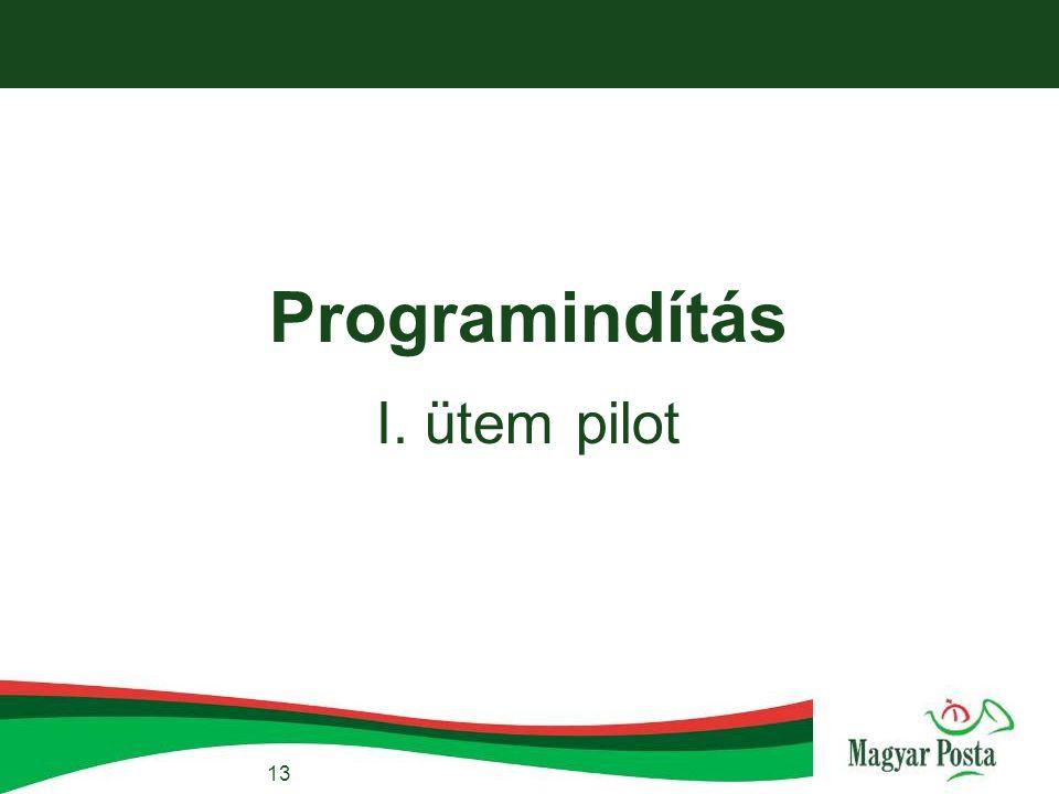 13 Programindítás I. ütem pilot