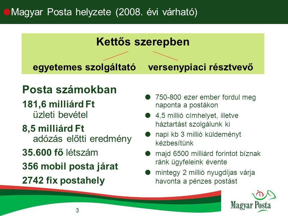 3  Magyar Posta helyzete (2008.