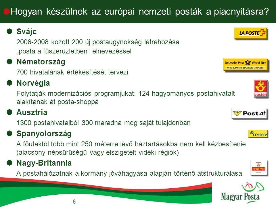 6  Hogyan készülnek az európai nemzeti posták a piacnyitásra.