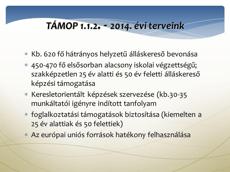 TÁMOP 1.1.2. - 2014. évi terveink  Kb.