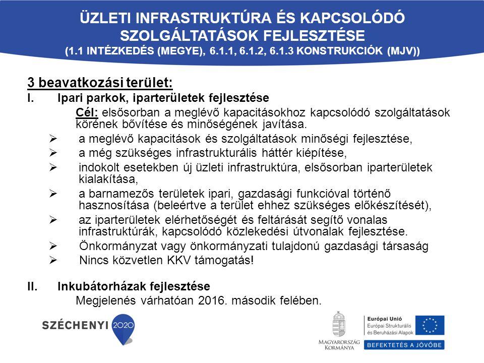 3 beavatkozási terület: I.Ipari parkok, iparterületek fejlesztése Cél: elsősorban a meglévő kapacitásokhoz kapcsolódó szolgáltatások körének bővítése és minőségének javítása.