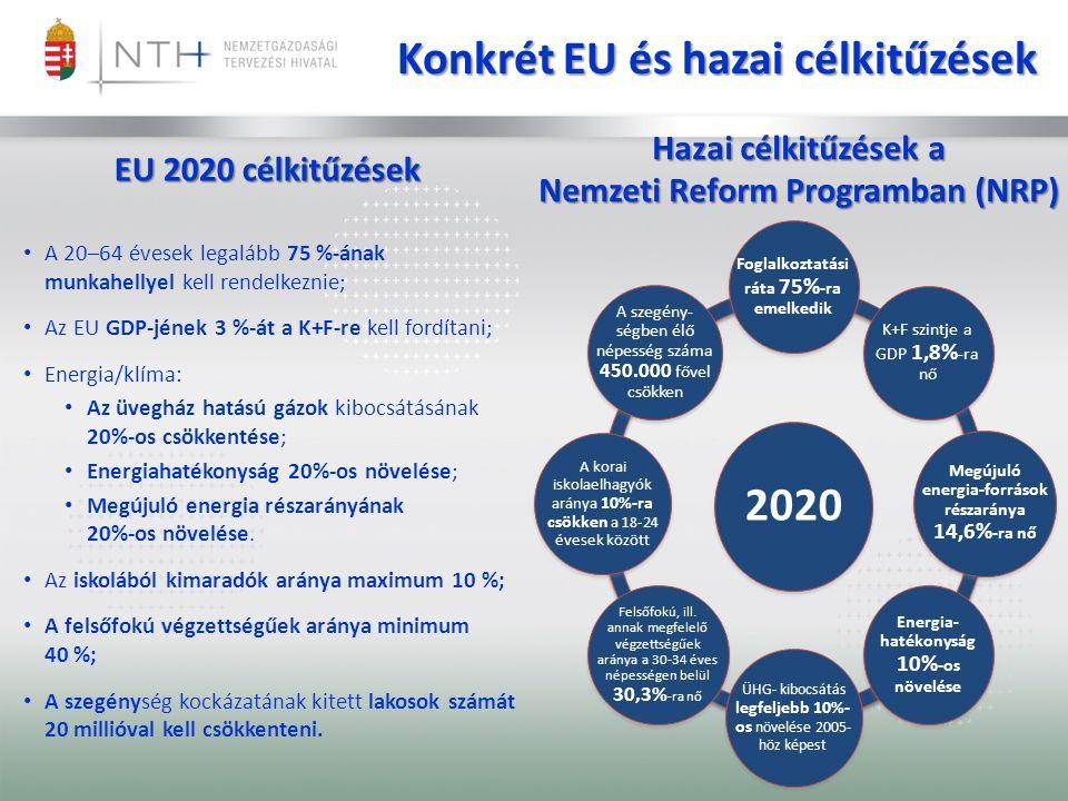 A 20–64 évesek legalább 75 %-ának munkahellyel kell rendelkeznie; Az EU GDP-jének 3 %-át a K+F-re kell fordítani; Energia/klíma: Az üvegház hatású gázok kibocsátásának 20%-os csökkentése; Energiahatékonyság 20%-os növelése; Megújuló energia részarányának 20%-os növelése.