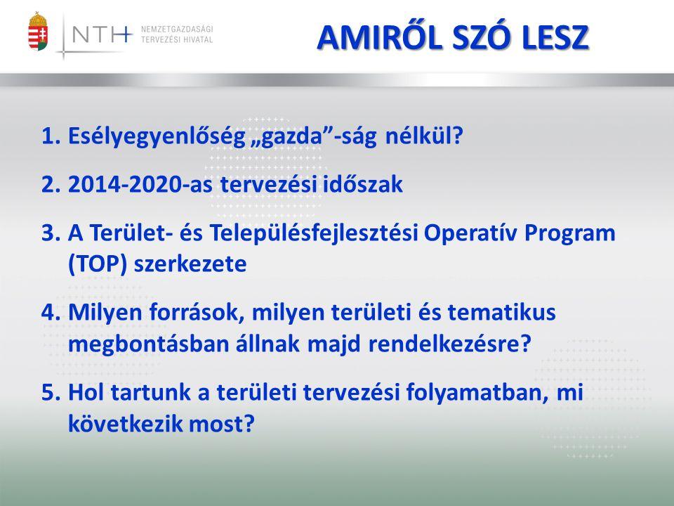 1702/2014. (XII. 3.) Korm. határozatban meghatározott megyei keret megyékre bontva (Mrd Ft)