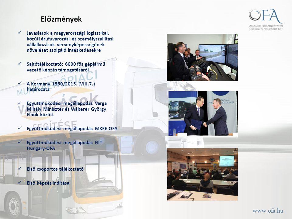 Előzmények Javaslatok a magyarországi logisztikai, közúti árufuvarozási és személyszállítási vállalkozások versenyképességének növelését szolgáló intézkedésekre Sajtótájékoztató: 6000 fős gépjármű vezető képzés támogatásáról A Kormány 1560/2015.