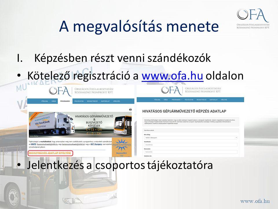 A megvalósítás menete I.Képzésben részt venni szándékozók Kötelező regisztráció a www.ofa.hu oldalonwww.ofa.hu Jelentkezés a csoportos tájékoztatóra