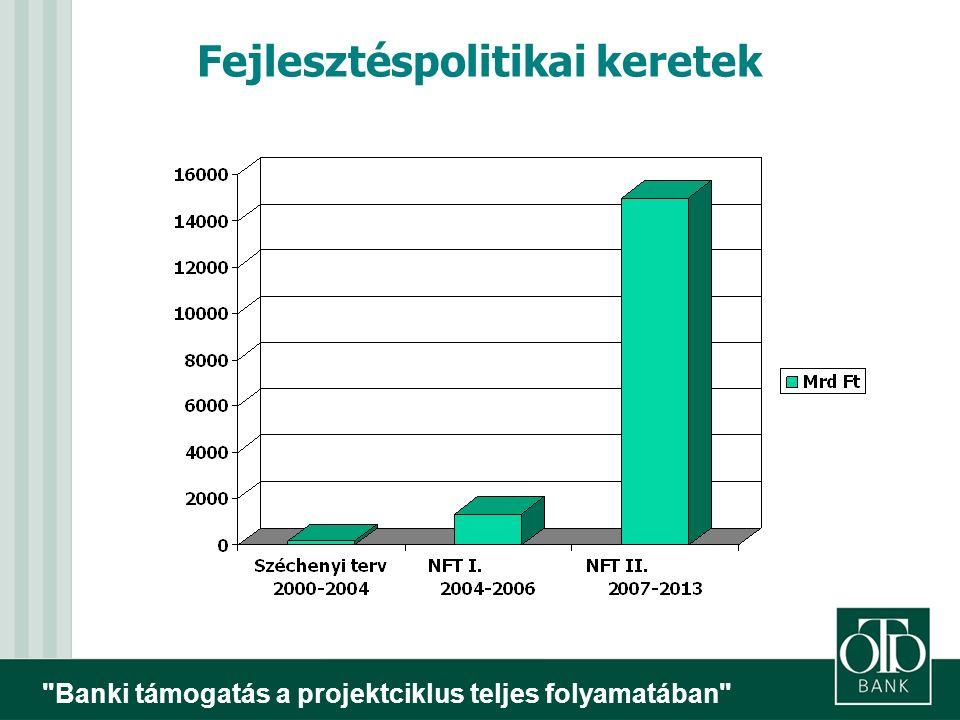 Banki támogatás a projektciklus teljes folyamatában Köszönöm megtisztelő figyelmüket.