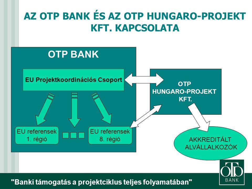Banki támogatás a projektciklus teljes folyamatában AKKREDITÁLT ALVÁLLALKOZÓK AZ OTP BANK ÉS AZ OTP HUNGARO-PROJEKT KFT.