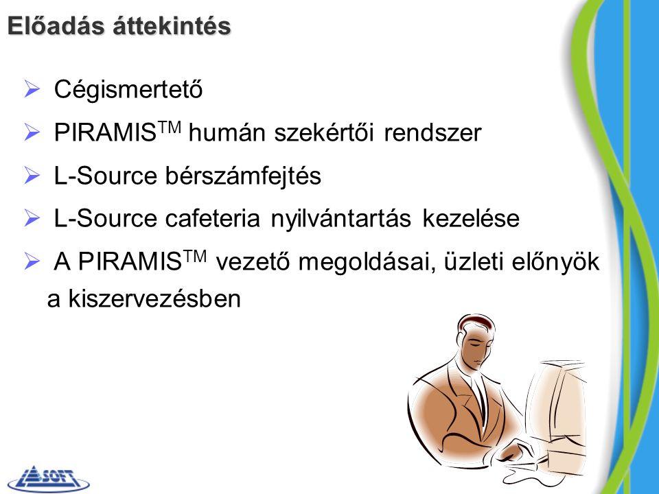 Előadásáttekintés Előadás áttekintés  Cégismertető  PIRAMIS TM humán szekértői rendszer  L-Source bérszámfejtés  L-Source cafeteria nyilvántartás kezelése  A PIRAMIS TM vezető megoldásai, üzleti előnyök a kiszervezésben