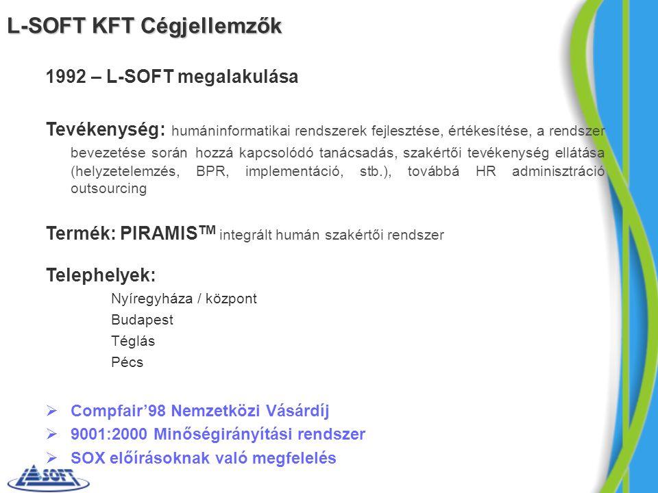 1992 – L-SOFT megalakulása Tevékenység: humáninformatikai rendszerek fejlesztése, értékesítése, a rendszer bevezetése során hozzá kapcsolódó tanácsadás, szakértői tevékenység ellátása (helyzetelemzés, BPR, implementáció, stb.), továbbá HR adminisztráció outsourcing Termék: PIRAMIS TM integrált humán szakértői rendszer Telephelyek: Nyíregyháza / központ Budapest Téglás Pécs  Compfair'98 Nemzetközi Vásárdíj  9001:2000 Minőségirányítási rendszer  SOX előírásoknak való megfelelés L-SOFT KFT Cégjellemzők