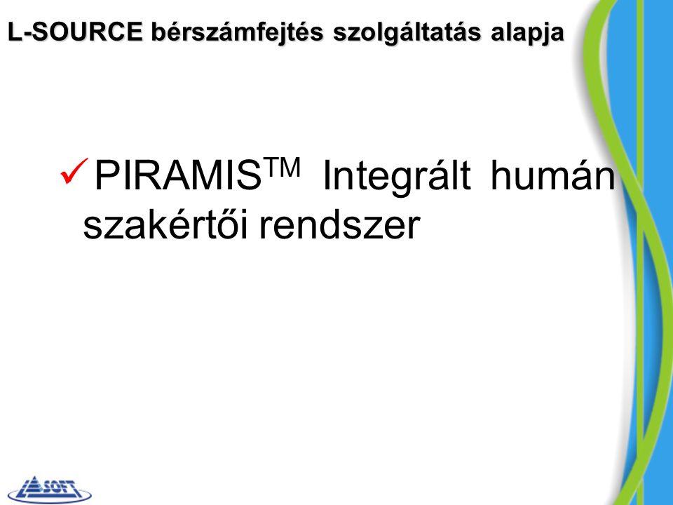 L-SOURCE bérszámfejtés szolgáltatás alapja PIRAMIS TM Integrált humán szakértői rendszer