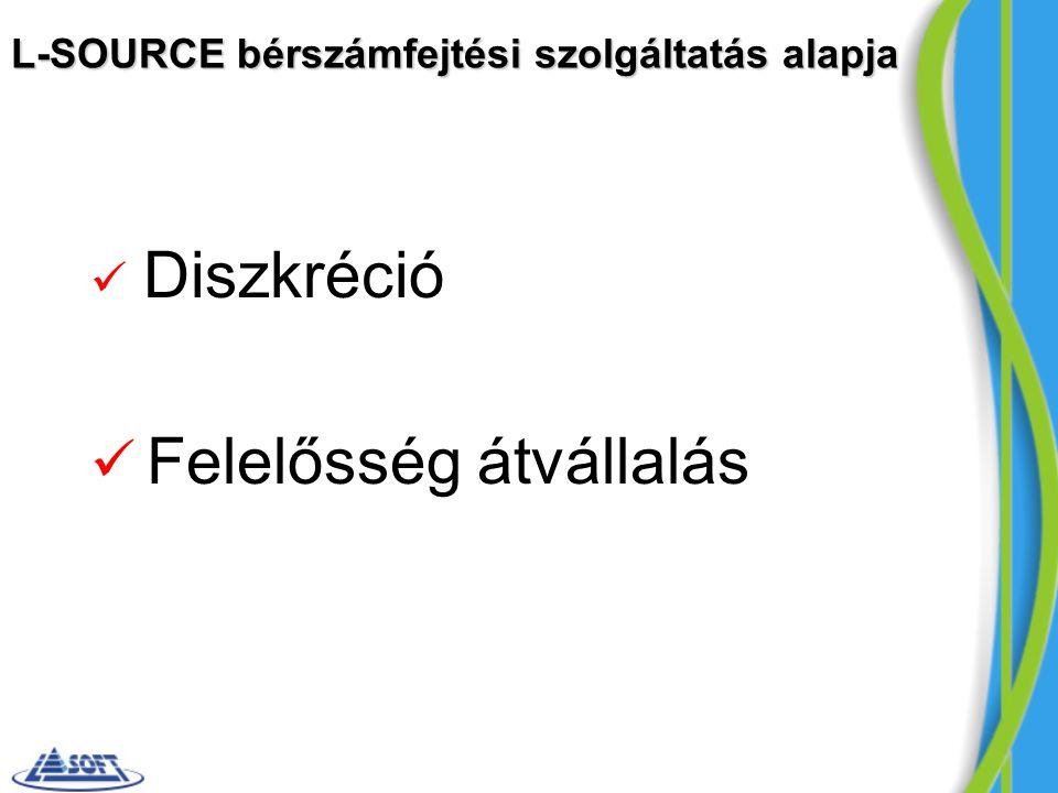 L-SOURCE bérszámfejtési szolgáltatás alapja Diszkréció Felelősség átvállalás