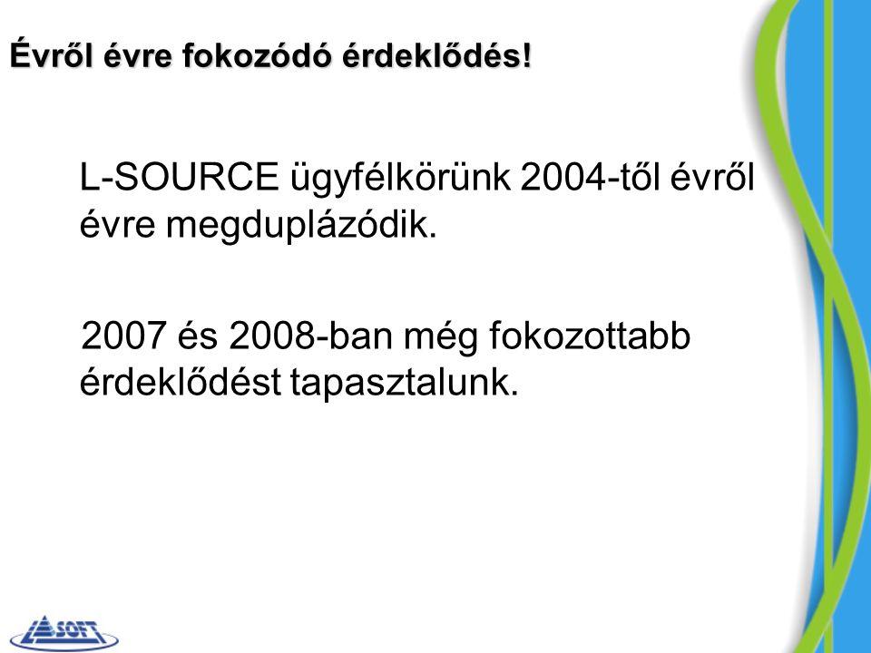 Évről évre fokozódó érdeklődés. L-SOURCE ügyfélkörünk 2004-től évről évre megduplázódik.
