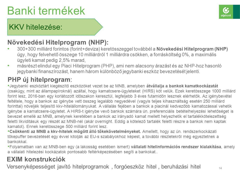 Növekedési Hitelprogram (NHP): 300+300 milliárd forintos (forint+deviza) keretösszeggel továbbél a Növekedési Hitelprogram (NHP) úgy, hogy felvehető összege 10 milliárdról 1 milliárdra csökken, a forrásköltség 0%, a maximális ügyleti kamat pedig 2,5% marad, másrészt elindul egy Piaci Hitelprogram (PHP), ami nem alacsony árazást és az NHP-hoz hasonló jegybanki finanszírozást, hanem három különböző jegybanki eszköz bevezetését jelenti.
