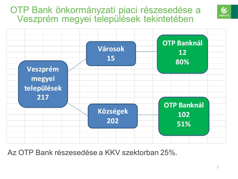 Finanszírozás nehézségei, banki tapasztalatok:  nem minősülnek KKV-nak, az összes banki kínálatban szereplő kedvező, támogatott konstrukcióból ki vannak zárva.