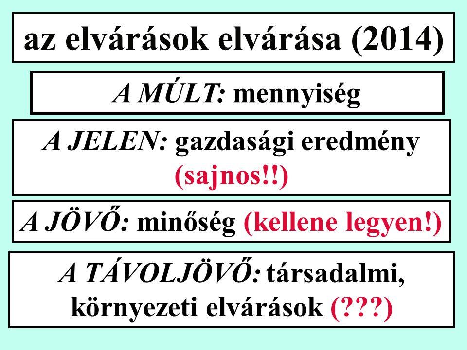 az elvárások elvárása (2014) A MÚLT: mennyiség A JELEN: gazdasági eredmény (sajnos!!) A JÖVŐ: minőség (kellene legyen!) A TÁVOLJÖVŐ: társadalmi, környezeti elvárások ( )
