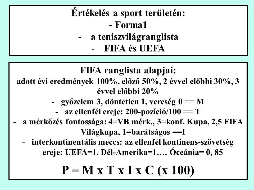 Értékelés a sport területén: - Forma1 -a teniszvilágranglista -FIFA és UEFA FIFA ranglista alapjai: adott évi eredmények 100%, előző 50%, 2 évvel előbbi 30%, 3 évvel előbbi 20% -győzelem 3, döntetlen 1, vereség 0 == M -az ellenfél ereje: 200-pozíció/100 == T -a mérkőzés fontossága: 4=VB mérk., 3=konf.
