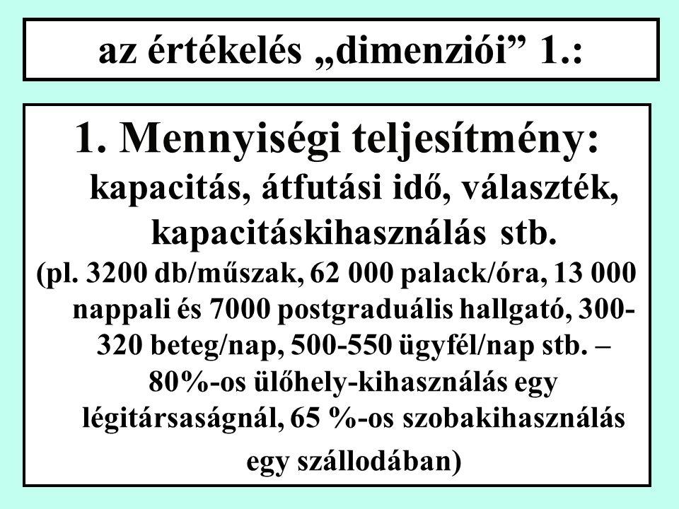 """A magyar TOP 500/2007 árbevétel-arányos adózott eredmény (millió HUF) szerinti első """"tize ill."""