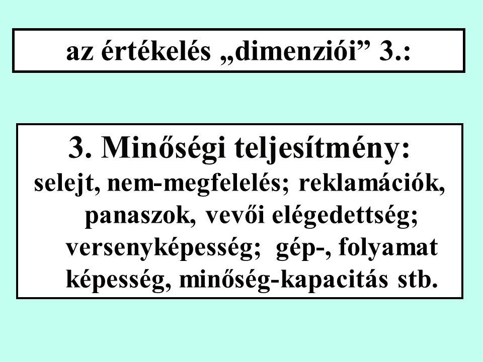 A magyar színházak sorrendjét adó mutatók/ 2006: nézőszám összes bevétel előadásszám bevétel nézőnként bevétel előadásonként nézőszám előadásonként