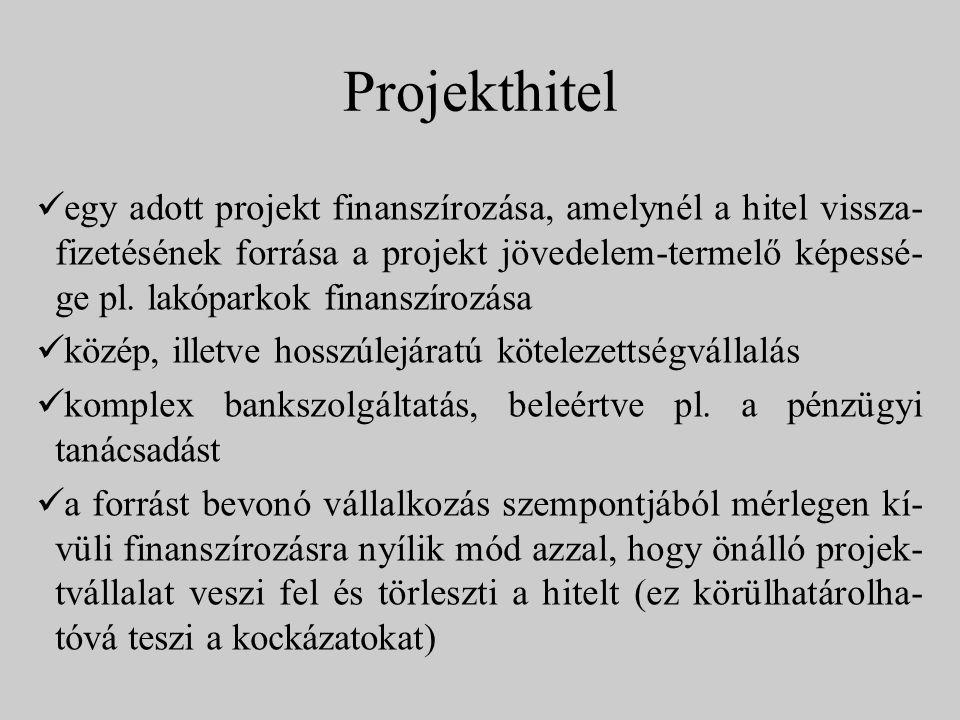 Projekthitel egy adott projekt finanszírozása, amelynél a hitel vissza- fizetésének forrása a projekt jövedelem-termelő képessé- ge pl. lakóparkok fin