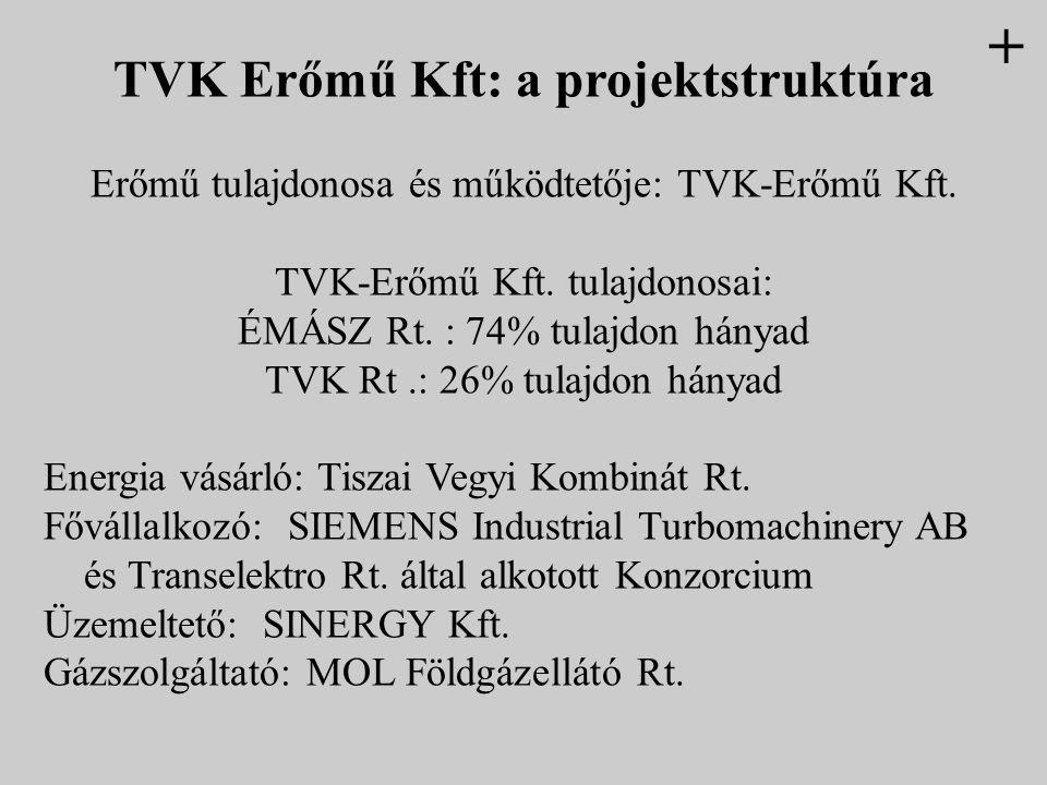 TVK Erőmű Kft: a projektstruktúra Erőmű tulajdonosa és működtetője: TVK-Erőmű Kft. TVK-Erőmű Kft. tulajdonosai: ÉMÁSZ Rt. : 74% tulajdon hányad TVK Rt