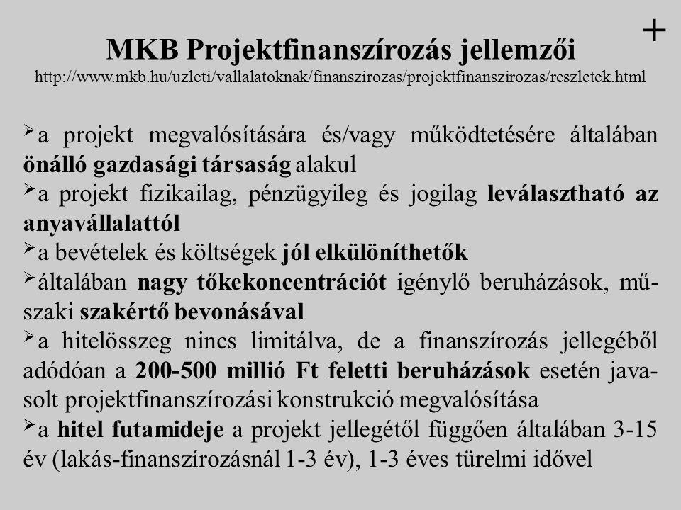 MKB Projektfinanszírozás jellemzői http://www.mkb.hu/uzleti/vallalatoknak/finanszirozas/projektfinanszirozas/reszletek.html  a projekt megvalósításár