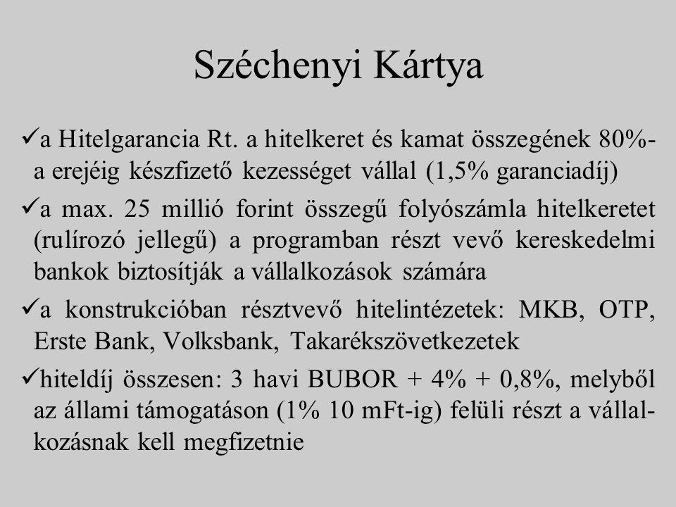 Széchenyi Kártya a Hitelgarancia Rt. a hitelkeret és kamat összegének 80%- a erejéig készfizető kezességet vállal (1,5% garanciadíj) a max. 25 millió