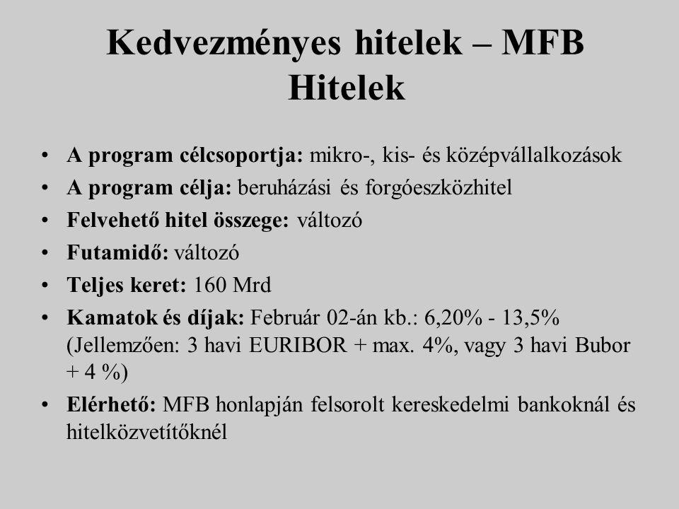 Kedvezményes hitelek – MFB Hitelek A program célcsoportja: mikro-, kis- és középvállalkozások A program célja: beruházási és forgóeszközhitel Felvehet
