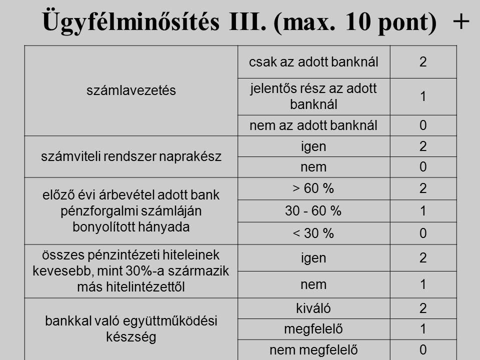Ügyfélminősítés III. (max. 10 pont) számlavezetés csak az adott banknál2 jelentős rész az adott banknál 1 nem az adott banknál0 számviteli rendszer na