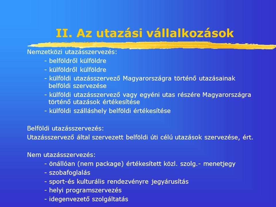 II. Az utazási vállalkozások Nemzetközi utazásszervezés: - belföldről külföldre - külföldről külföldre - külföldi utazásszervező Magyarországra történ