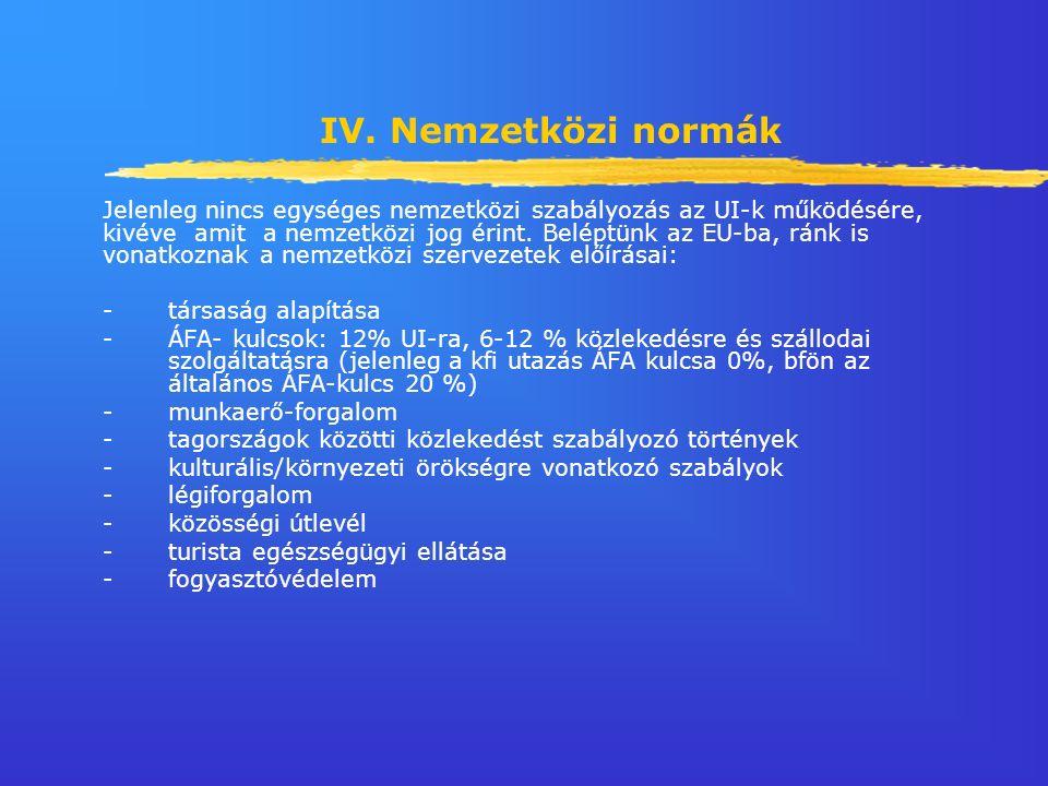 IV. Nemzetközi normák Jelenleg nincs egységes nemzetközi szabályozás az UI-k működésére, kivéve amit a nemzetközi jog érint. Beléptünk az EU-ba, ránk