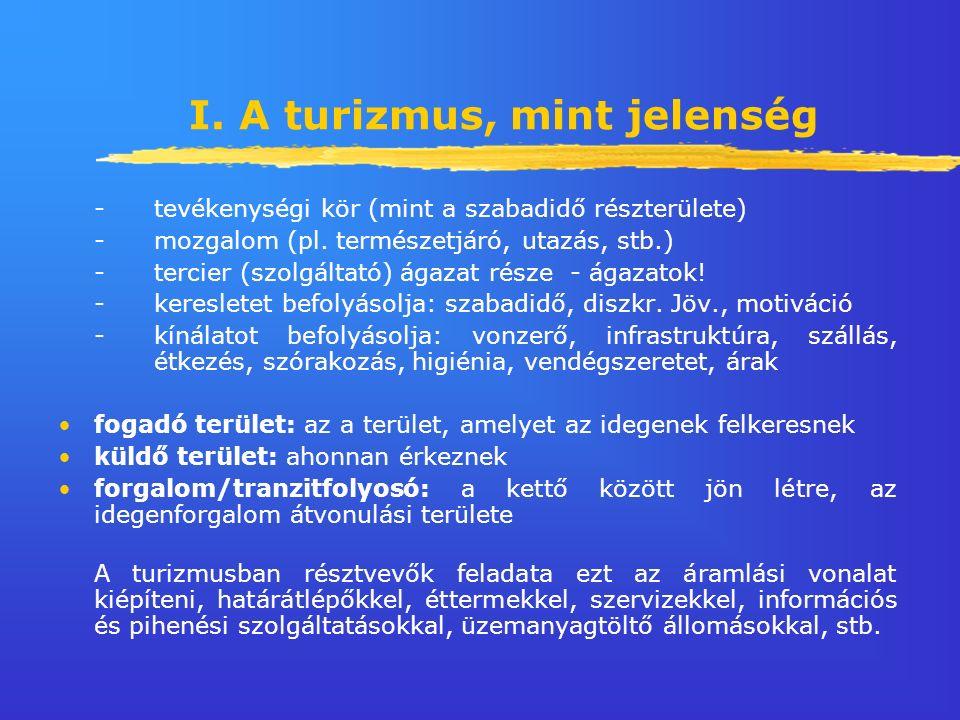 I. A turizmus, mint jelenség -tevékenységi kör (mint a szabadidő részterülete) -mozgalom (pl.